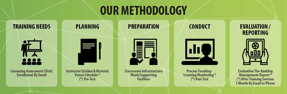 About Us - image methodologybannergreen on http://xsis.academy